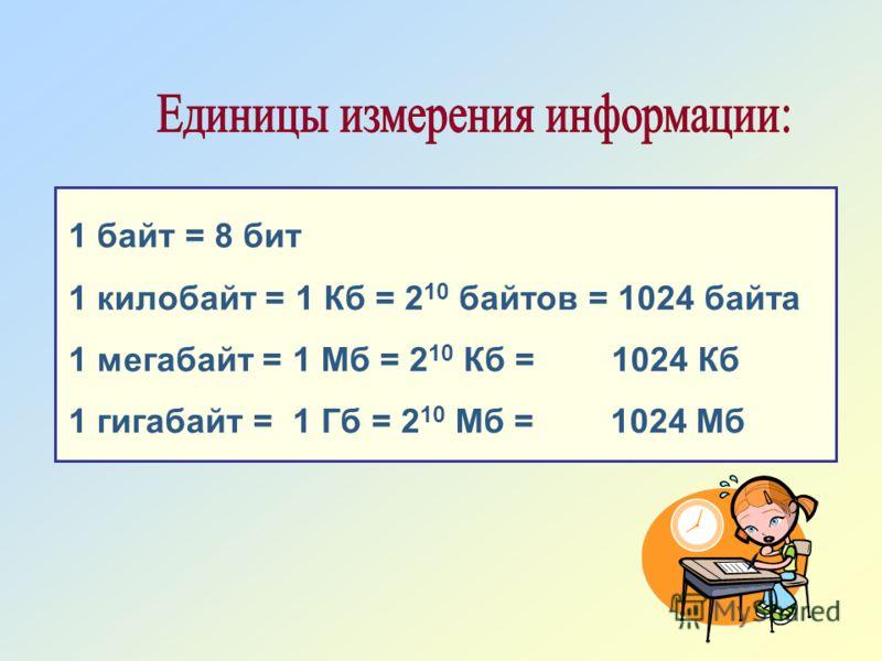1 байт = 8 бит 1 килобайт = 1 Кб = 2 10 байтов = 1024 байта 1 мегабайт = 1 Мб = 2 10 Кб = 1024 Кб 1 гигабайт = 1 Гб = 2 10 Мб = 1024 Мб
