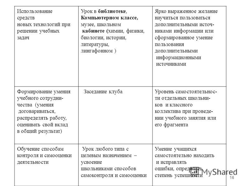 литературы, лингафонном )
