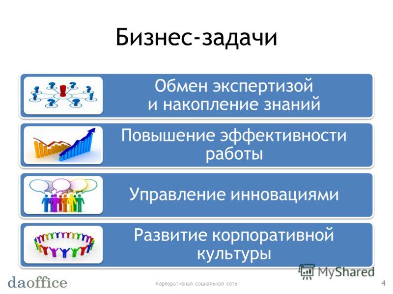 Бизнес-задачи Корпоративная социальная сеть 4 Обмен экспертизой и накопление знаний Повышение эффективности работы Управление инновациями Развитие корпоративной культуры