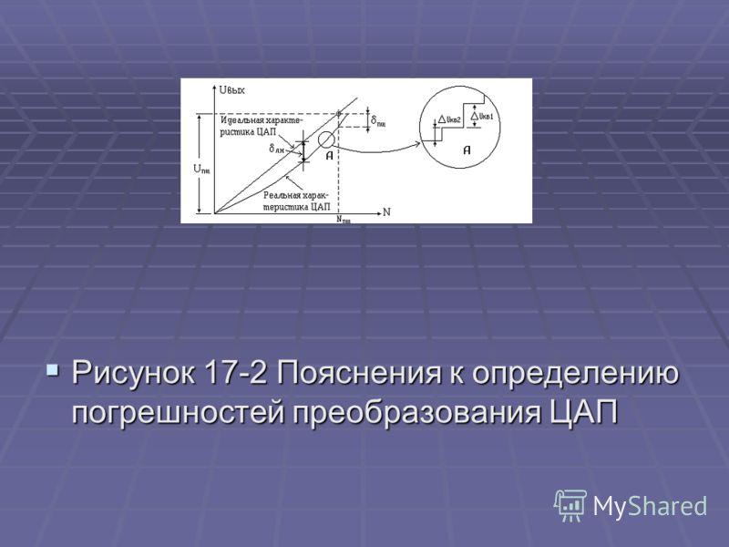 Рисунок 17-2 Пояснения к определению погрешностей преобразования ЦАП Рисунок 17-2 Пояснения к определению погрешностей преобразования ЦАП