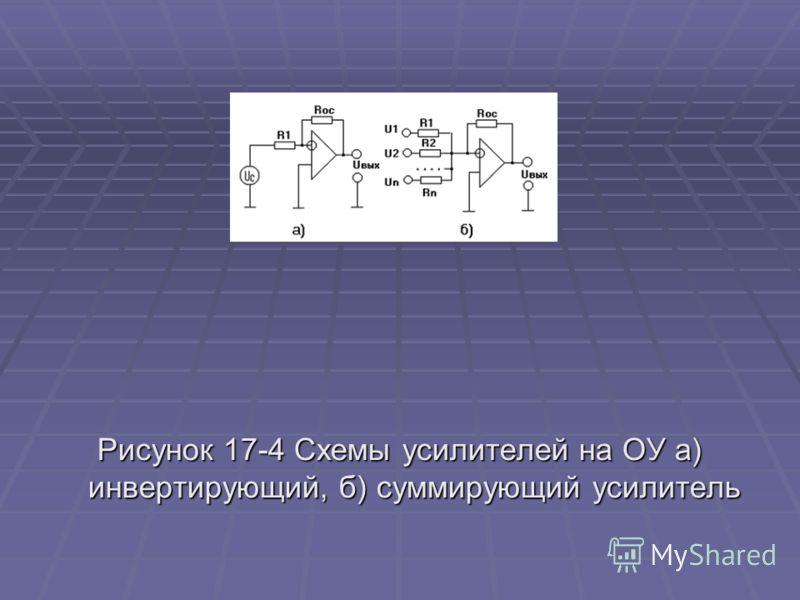Рисунок 17-4 Схемы усилителей на ОУ а) инвертирующий, б) суммирующий усилитель
