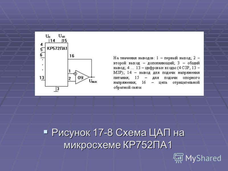 Рисунок 17-8 Схема ЦАП на микросхеме КР752ПА1 Рисунок 17-8 Схема ЦАП на микросхеме КР752ПА1