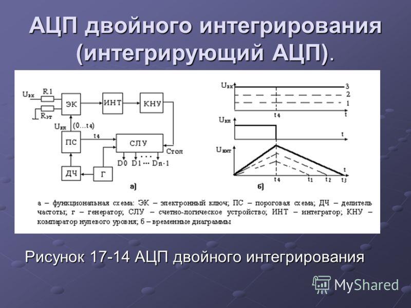 АЦП двойного интегрирования (интегрирующий АЦП). Рисунок 17-14 АЦП двойного интегрирования