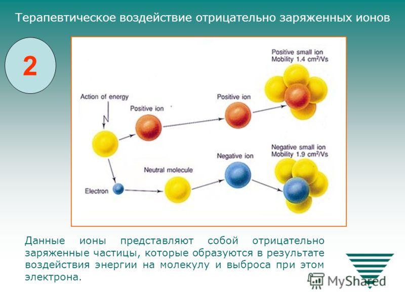 Данные ионы представляют собой отрицательно заряженные частицы, которые образуются в результате воздействия энергии на молекулу и выброса при этом электрона. Терапевтическое воздействие отрицательно заряженных ионов 2