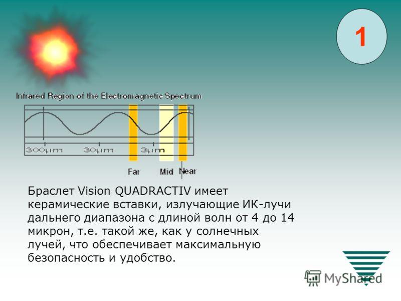 Браслет Vision QUADRACTIV имеет керамические вставки, излучающие ИК-лучи дальнего диапазона с длиной волн от 4 до 14 микрон, т.е. такой же, как у солнечных лучей, что обеспечивает максимальную безопасность и удобство. 1