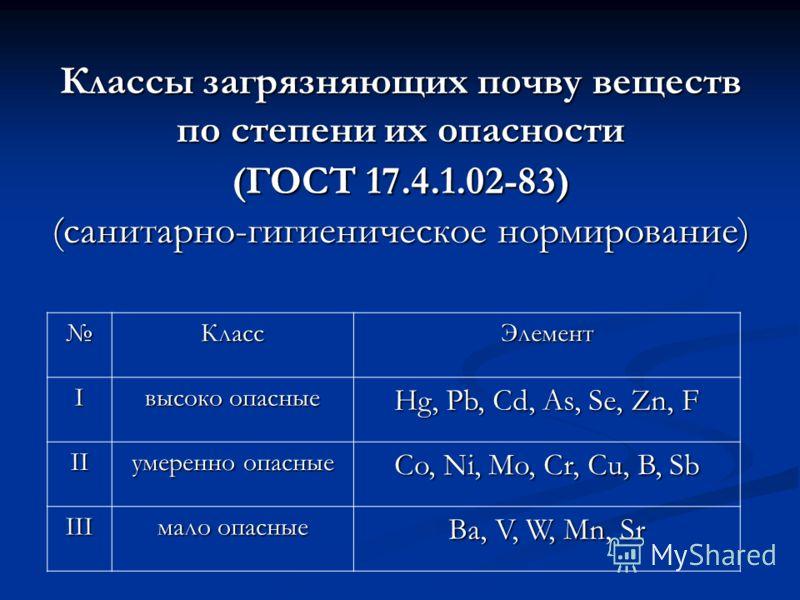 Классы загрязняющих почву веществ по степени их опасности (ГОСТ 17.4.1.02-83) (санитарно-гигиеническое нормирование) КлассЭлемент I высоко опасные Hg, Pb, Cd, As, Se, Zn, F II умеренно опасные Co, Ni, Mo, Cr, Cu, B, Sb III мало опасные Ba, V, W, Mn,