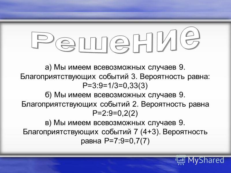 а) Мы имеем всевозможных случаев 9. Благоприятствующих событий 3. Вероятность равна: P=3:9=1/3=0,33(3) б) Мы имеем всевозможных случаев 9. Благоприятствующих событий 2. Вероятность равна P=2:9=0,2(2) в) Мы имеем всевозможных случаев 9. Благоприятству