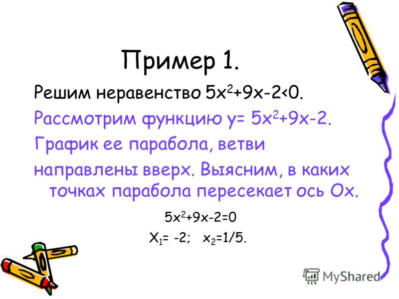Решение неравенств второй степени с одной переменной можно рассматривать как нахождение промежутков, в которых соответствующая квадратичная функция принимает положительные или отрицательные значения.