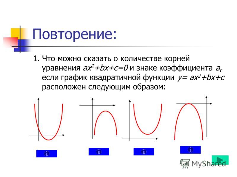 Тема: Решение неравенств второй степени с одной переменной. Цели: научиться решать неравенства ах 2 +bx+c>0, ах 2 +bx+c