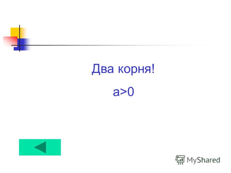 Повторение: 1. Назовите промежутки знакопостоянства функции у= ах 2 +bx+c, если ее график расположен указанным способом: х1х1 х0х0 х0х0 х2х2 0 00 у уу х хх