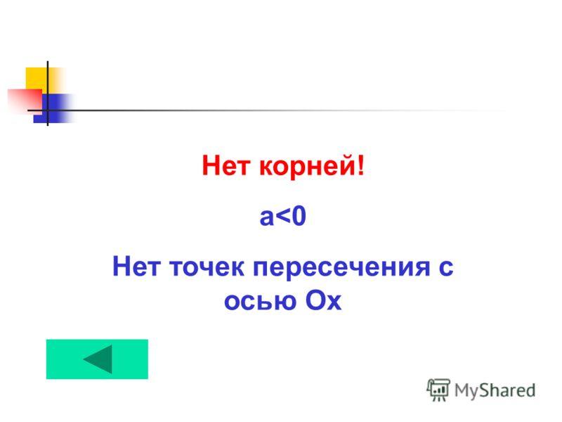 Два корня! а>0а>0