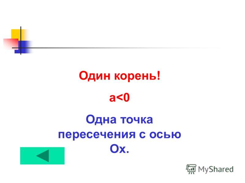 Нет корней! а>0 Нет точек пересечения с осью Ох
