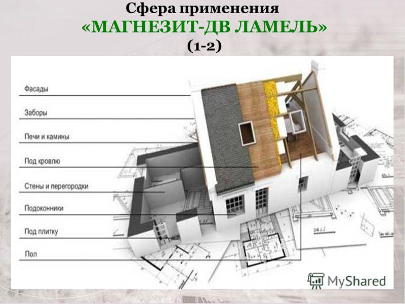 Сфера применения «МАГНЕЗИТ-ДВ ЛАМЕЛЬ» (1-2)