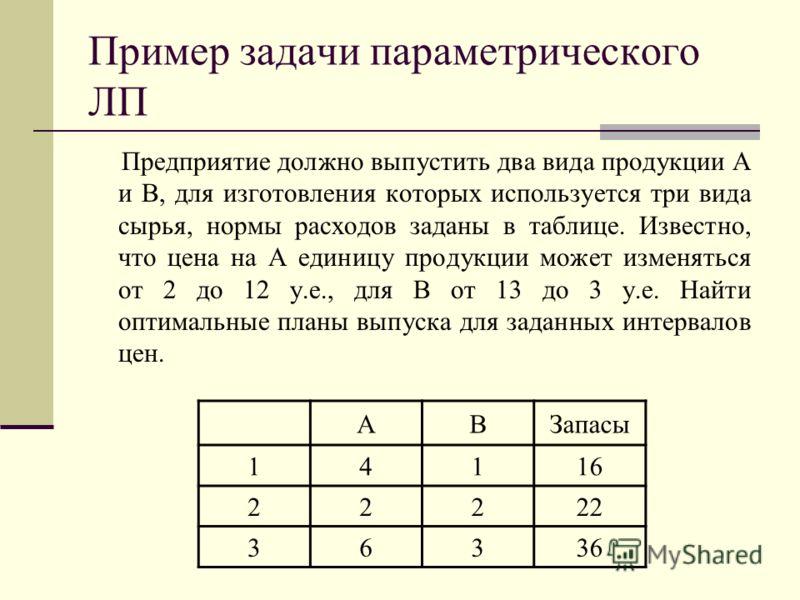Пример задачи параметрического ЛП Предприятие должно выпустить два вида продукции А и В, для изготовления которых используется три вида сырья, нормы расходов заданы в таблице. Известно, что цена на А единицу продукции может изменяться от 2 до 12 у.е.