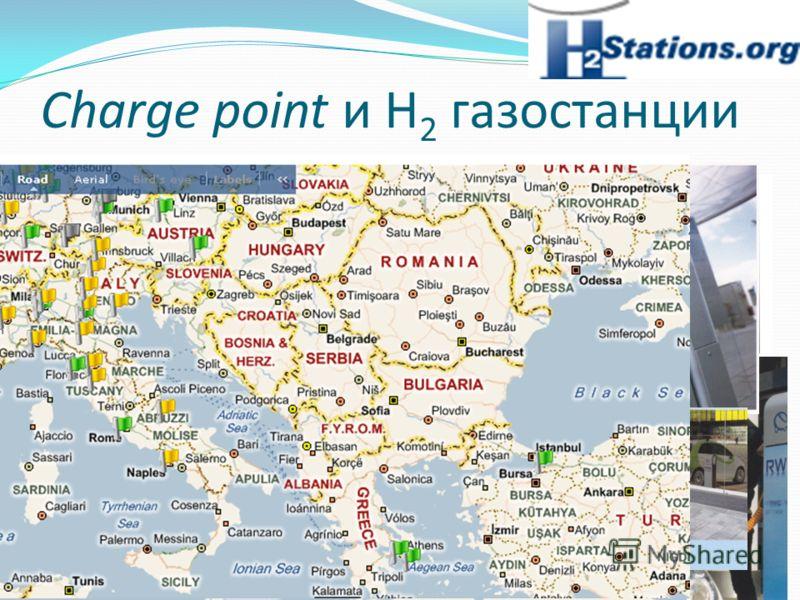 Charge point и Н 2 газостанции