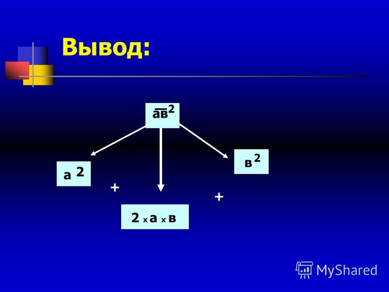 Вывод: ав 2 в 2 + 2 х а х в + а 2