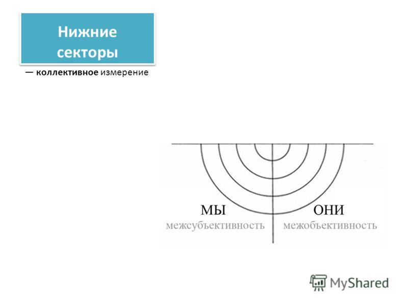 Нижние секторы коллективное измерение