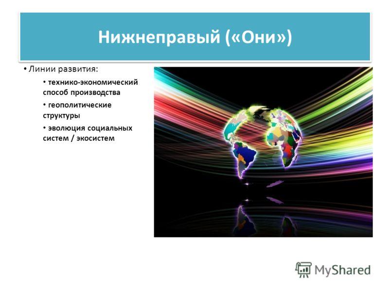 Нижнеправый («Они») Линии развития: технико-экономический способ производства геополитические структуры эволюция социальных систем / экосистем