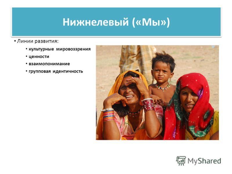 Нижнелевый («Мы») Линии развития: культурные мировоззрения ценности взаимопонимание групповая идентичность