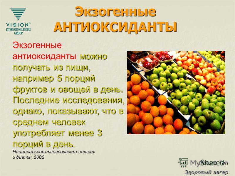 Nature Tan Здоровый загар можно получать из пищи, например 5 порций фруктов и овощей в день. Последние исследования, однако, показывают, что в среднем человек употребляет менее 3 порций в день. Экзогенные антиоксиданты можно получать из пищи, наприме