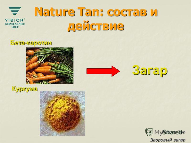 Nature Tan Здоровый загар Nature Tan: состав и действие Бета-каротин Загар Куркума