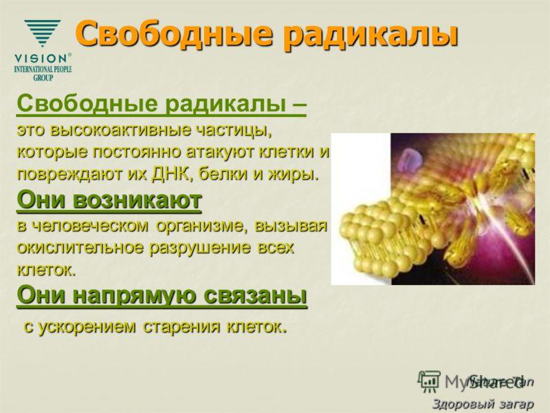 Nature Tan Здоровый загар Свободные радикалы Свободные радикалы – это высокоактивные частицы, которые постоянно атакуют клетки и повреждают их ДНК, белки и жиры. Они возникают в человеческом организме, вызывая окислительное разрушение всех клеток. Он