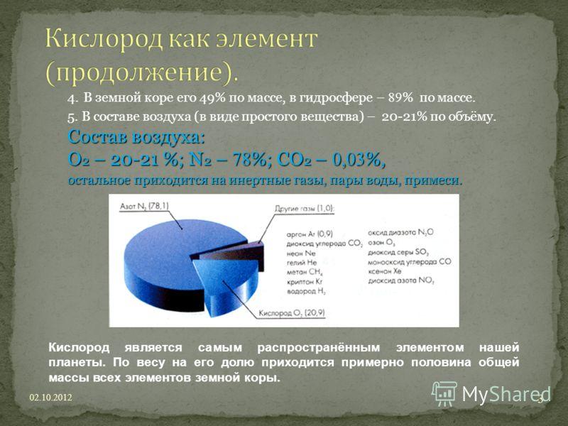 4. В земной коре его 49% по массе, в гидросфере – 89 % по массе. 5. В составе воздуха (в виде простого вещества) – 20-21% по объёму. Состав воздуха: О 2 – 20-21 %; N 2 – 78 %; CO 2 – 0,03 %, остальное приходится на инертные газы, пары воды, примеси.