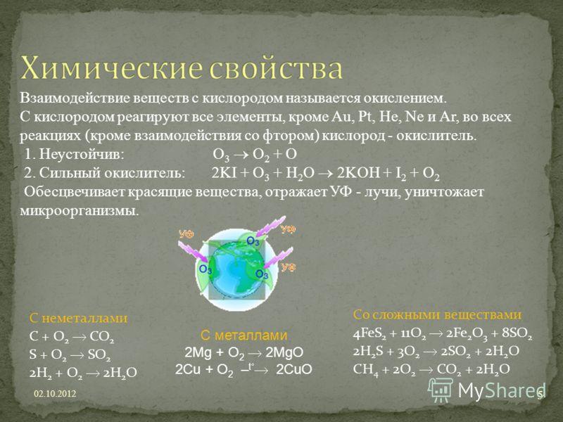 С неметаллами C + O 2 CO 2 S + O 2 SO 2 2H 2 + O 2 2H 2 O 21.07.2012 5 Со сложными веществами 4FeS 2 + 11O 2 2Fe 2 O 3 + 8SO 2 2H 2 S + 3O 2 2SO 2 + 2H 2 O CH 4 + 2O 2 CO 2 + 2H 2 O С металлами 2Mg + O 2 2MgO 2Cu + O 2 – t 2CuO Взаимодействие веществ