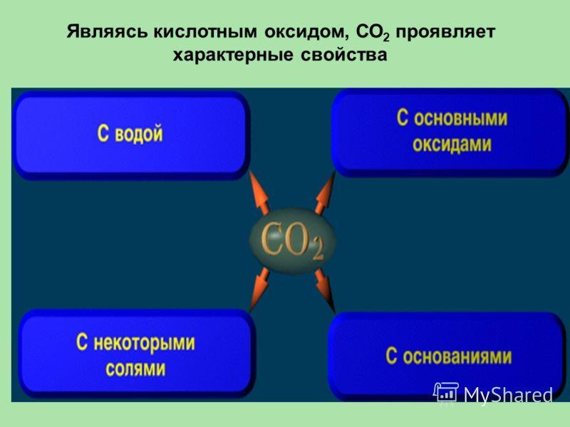 Являясь кислотным оксидом, СО 2 проявляет характерные свойства