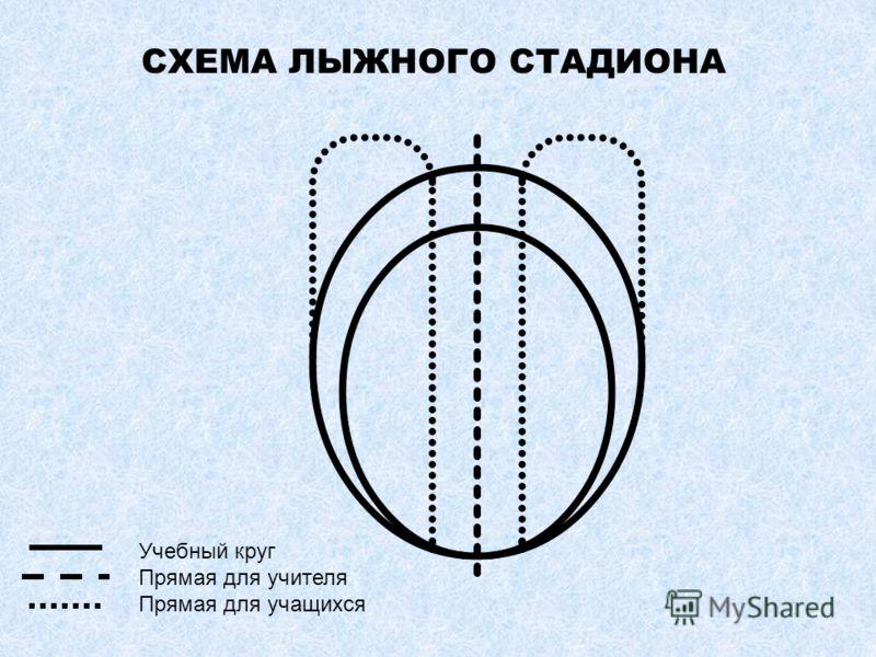Поворот «переступанием» Используется для изменения направления при движении. При спуске со склона в основной стойке тяжесть тела переносится на наружную лыжу, а внутреннюю отводит носком в сторону поворота. Переступание производится энергичным отталк