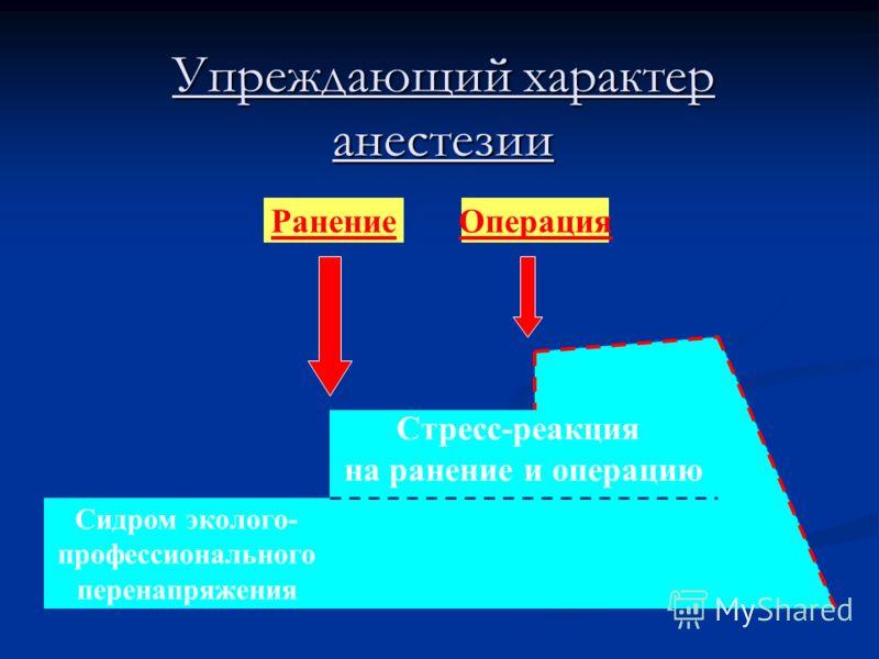 Упреждающий характер анестезии Сидром эколого- профессионального перенапряжения Стресс-реакция на ранение и операцию РанениеОперация