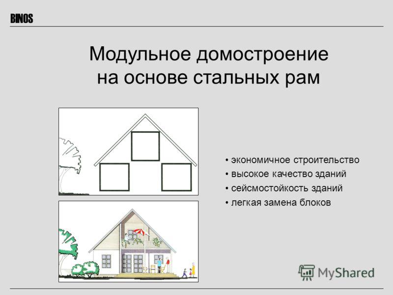 BINOS экономичное строительство высокое качество зданий сейсмостойкость зданий легкая замена блоков Модульное домостроение на основе стальных рам