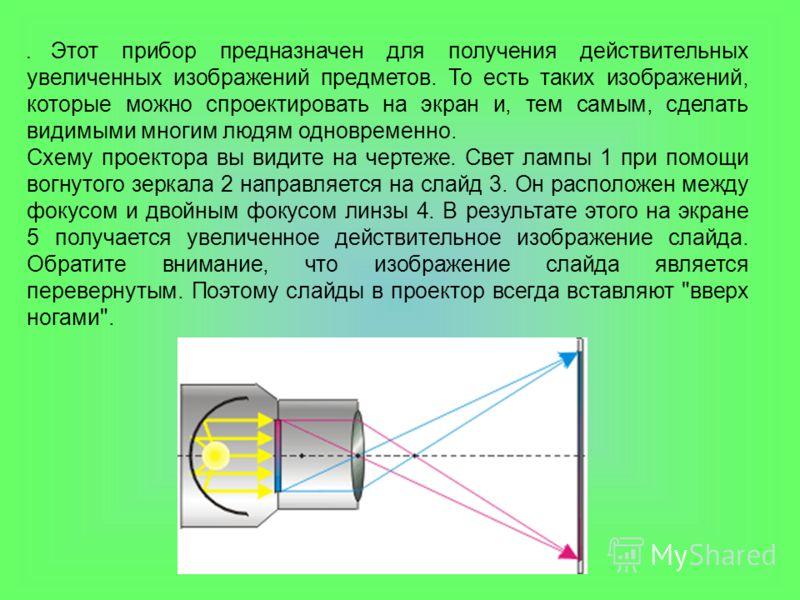 . Этот прибор предназначен для получения действительных увеличенных изображений предметов. То есть таких изображений, которые можно спроектировать на экран и, тем самым, сделать видимыми многим людям одновременно. Схему проектора вы видите на чертеже