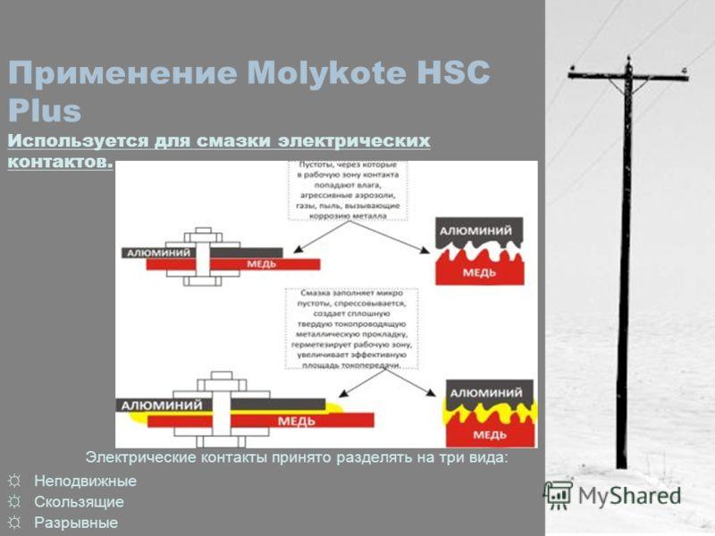 Применение Molykote HSC Plus Используется для смазки электрических контактов. Электрические контакты принято разделять на три вида: Неподвижные Скользящие Разрывные