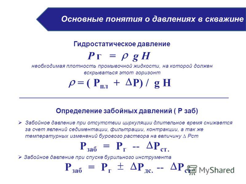 Гидростатическое давление необходимая плотность промывочной жидкости, на которой должен вскрываться этот горизонт P г = g Н = ( Р пл + Р) / g Н Определение забойных давлений ( Р заб) Забойное давление при отсутствии циркуляции длительное время снижае