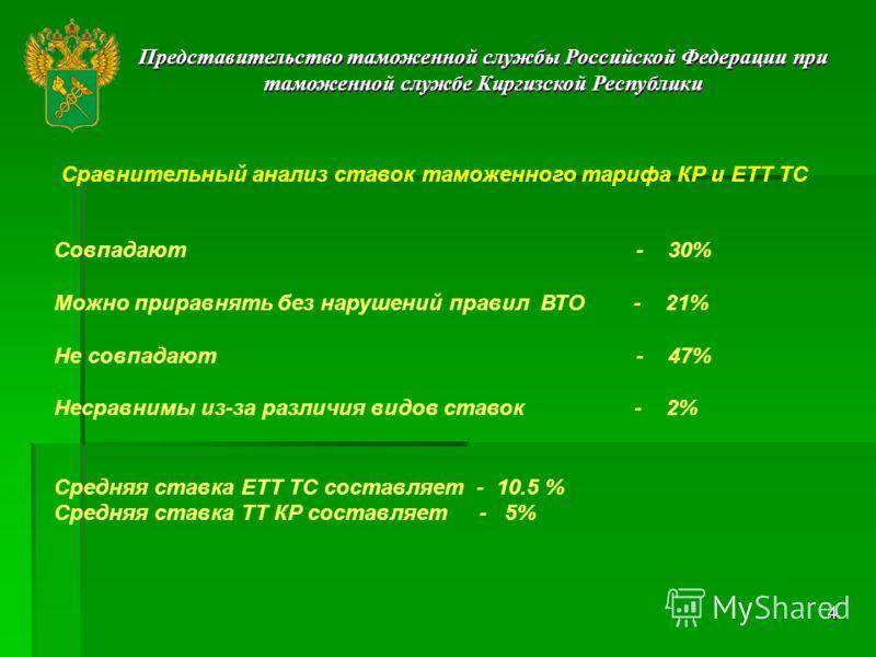 4 Представительство таможенной службы Российской Федерации при таможенной службе Киргизской Республики Сравнительный анализ ставок таможенного тарифа КР и ЕТТ ТС Совпадают - 30% Можно приравнять без нарушений правил ВТО - 21% Не совпадают - 47% Несра