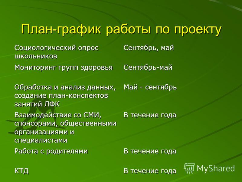... по физической культуре Автор: www.myshared.ru/slide/54402