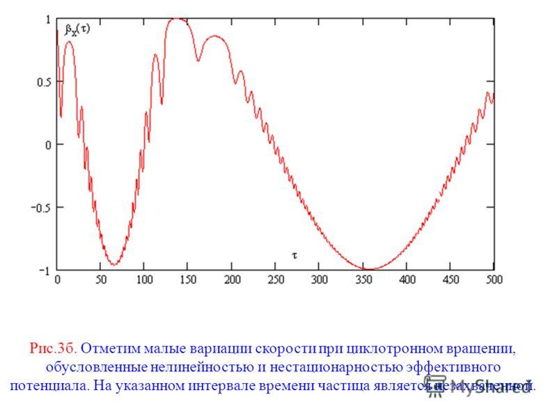 Рис.3б. Отметим малые вариации скорости при циклотронном вращении, обусловленные нелинейностью и нестационарностью эффективного потенциала. На указанном интервале времени частица является незахваченной.