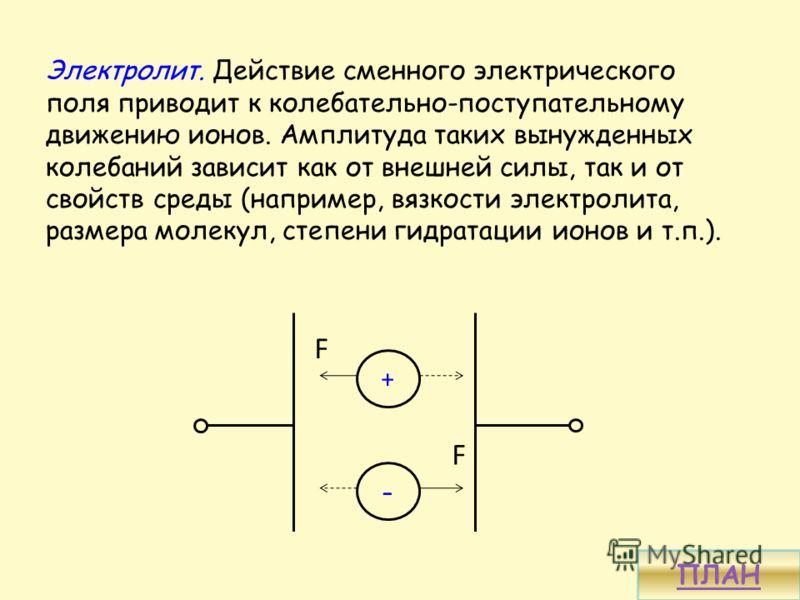 Электролит. Действие сменного электрического поля приводит к колебательно-поступательному движению ионов. Амплитуда таких вынужденных колебаний зависит как от внешней силы, так и от свойств среды (например, вязкости электролита, размера молекул, степ