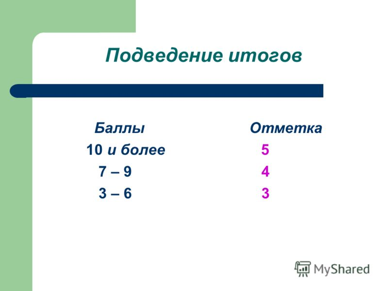 Подведение итогов Баллы Отметка 10 и более 5 7 – 9 4 3 – 6 3