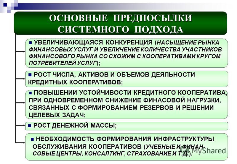 ОСНОВНЫЕ ПРЕДПОСЫЛКИ СИСТЕМНОГО ПОДХОДА УВЕЛИЧИВАЮЩАЯСЯ КОНКУРЕНЦИЯ (НАСЫЩЕНИЕ РЫНКА ФИНАНСОВЫХ УСЛУГ И УВЕЛИЧЕНИЕ КОЛИЧЕСТВА УЧАСТНИКОВ ФИНАНСОВОГО РЫНКА СО СХОЖИМ С КООПЕРАТИВАМИ КРУГОМ ПОТРЕБИТЕЛЕЙ УСЛУГ); НЕОБХОДИМОСТЬ ФОРМИРОВАНИЯ ИНФРАСТРУКТУРЫ