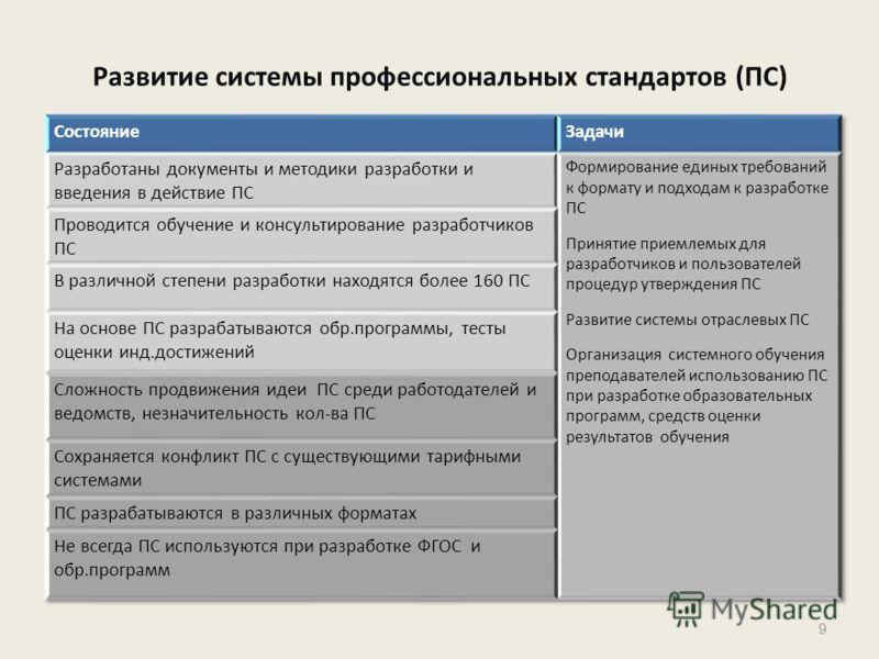 Развитие системы профессиональных стандартов (ПС) 9