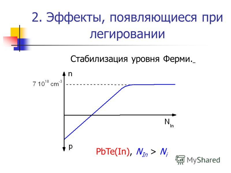 2. Эффекты, появляющиеся при легировании Стабилизация уровня Ферми. PbTe(In), N In > N i