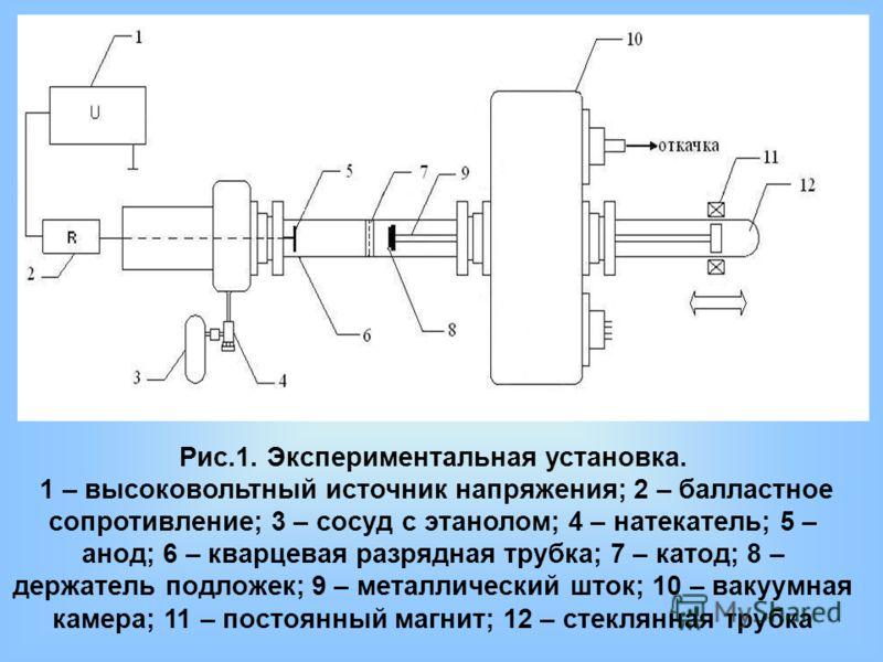 Рис.1. Экспериментальная установка. 1 – высоковольтный источник напряжения; 2 – балластное сопротивление; 3 – сосуд с этанолом; 4 – натекатель; 5 – анод; 6 – кварцевая разрядная трубка; 7 – катод; 8 – держатель подложек; 9 – металлический шток; 10 –