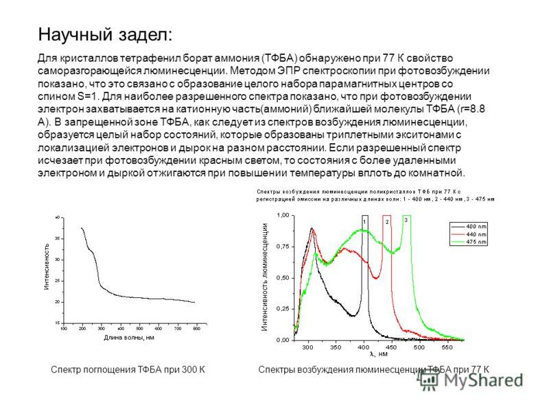 Научный задел: Для кристаллов тетрафенил борат аммония (ТФБА) обнаружено при 77 К свойство саморазгорающейся люминесценции. Методом ЭПР спектроскопии при фотовозбуждении показано, что это связано с образование целого набора парамагнитных центров со с