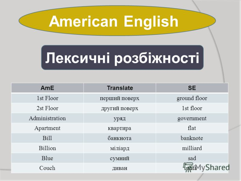 American English AmETranslateSE 1st Floorперший поверхground floor 2st Floorдругий поверх1st floor Administrationурядgovernment Apartmentквартираflat Billбанкнотаbanknote Billionміліардmilliard Blueсумнийsad Couchдиванsofa Лексичні розбіжності