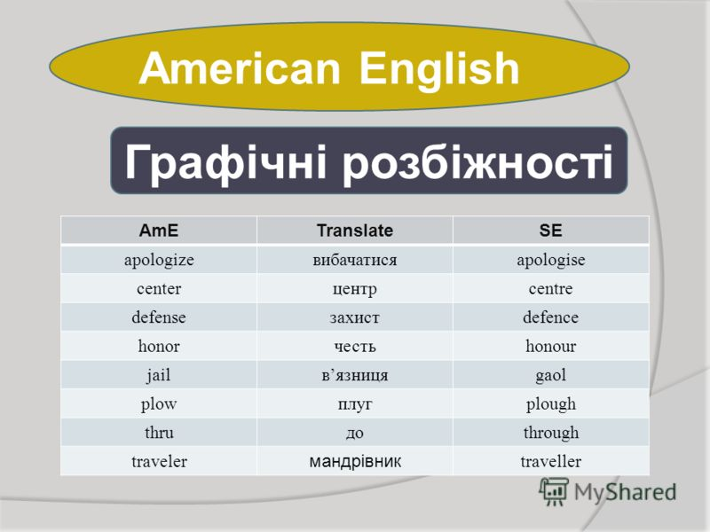 American English Графічні розбіжності AmETranslateSE apologizeвибачатисяapologise centerцентрcentre defenseзахистdefence honorчестьhonour jailвязницяgaol plowплугplough thruдоthrough traveler мандрівник traveller