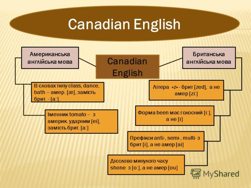 Canadian English Британська англійська мова Американська англійська мова В словах типу class, dance, bath – амер. [æ], замість брит. - [а:]. Іменник tomato – з америк. ударним [ei], замість брит. [а:] Префікси anti-, semi-, multi- з брит [i], а не ам