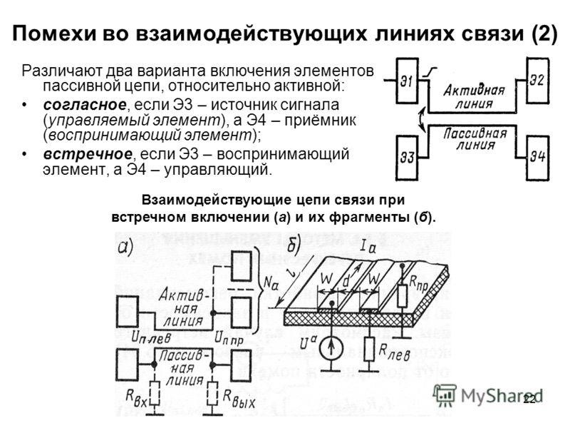 22 Помехи во взаимодействующих линиях связи (2) Различают два варианта включения элементов пассивной цепи, относительно активной: согласное, если Э3 – источник сигнала (управляемый элемент), а Э4 – приёмник (воспринимающий элемент); встречное, если Э