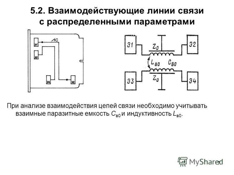 7 5.2. Взаимодействующие линии связи с распределенными параметрами При анализе взаимодействия цепей связи необходимо учитывать взаимные паразитные емкость С в0 и индуктивность L в0.